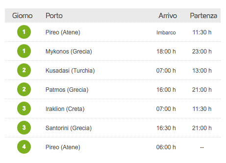 crociera is. greche itinerario