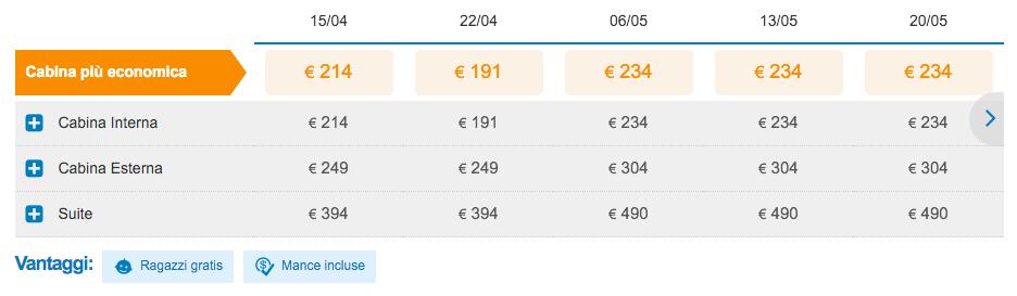 prezzi crociera